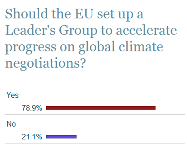 eu_leaders_poll